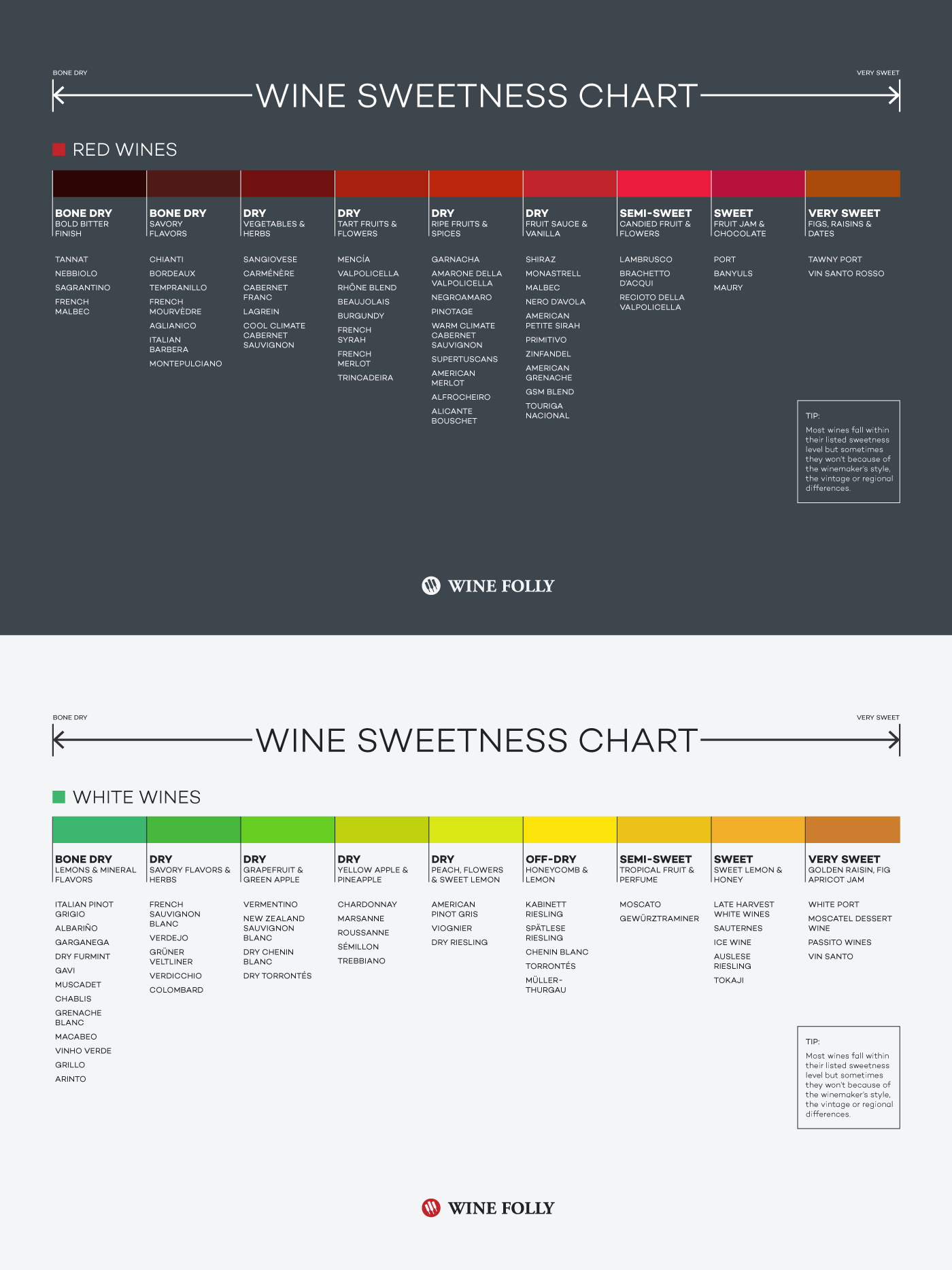 wine-sweetness-chart